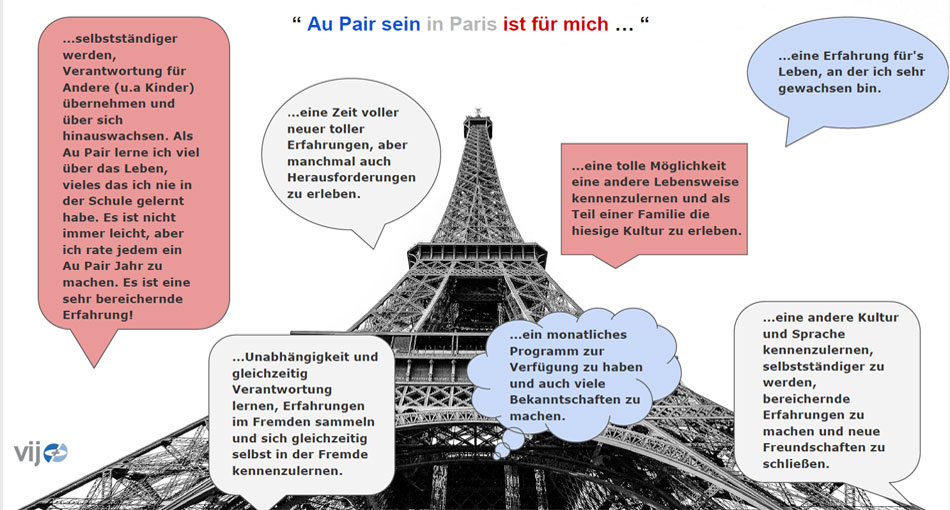slider paris erwartung